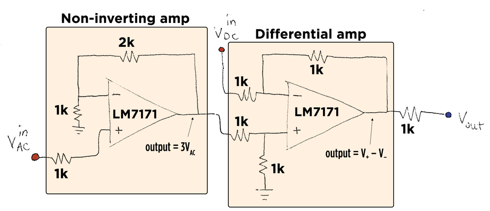 help with building a ac amplification circuit with dc offset using lm7171 opamps high speed. Black Bedroom Furniture Sets. Home Design Ideas