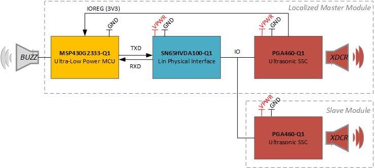 Resolved] PGA450-Q1: PGA450 or PGA460? - Sensors forum