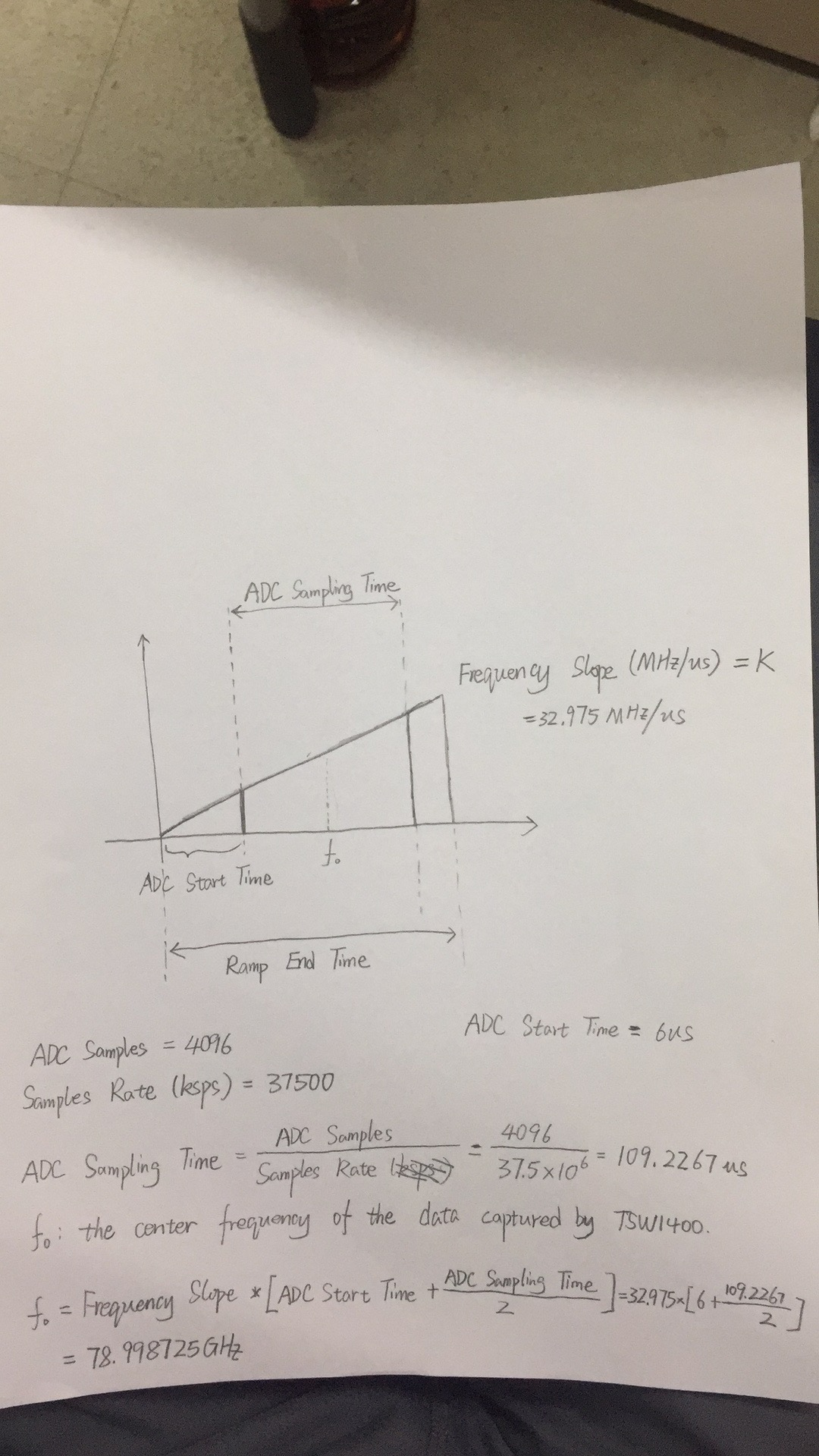 AWR1243: The center frequency of the ADC data captured by