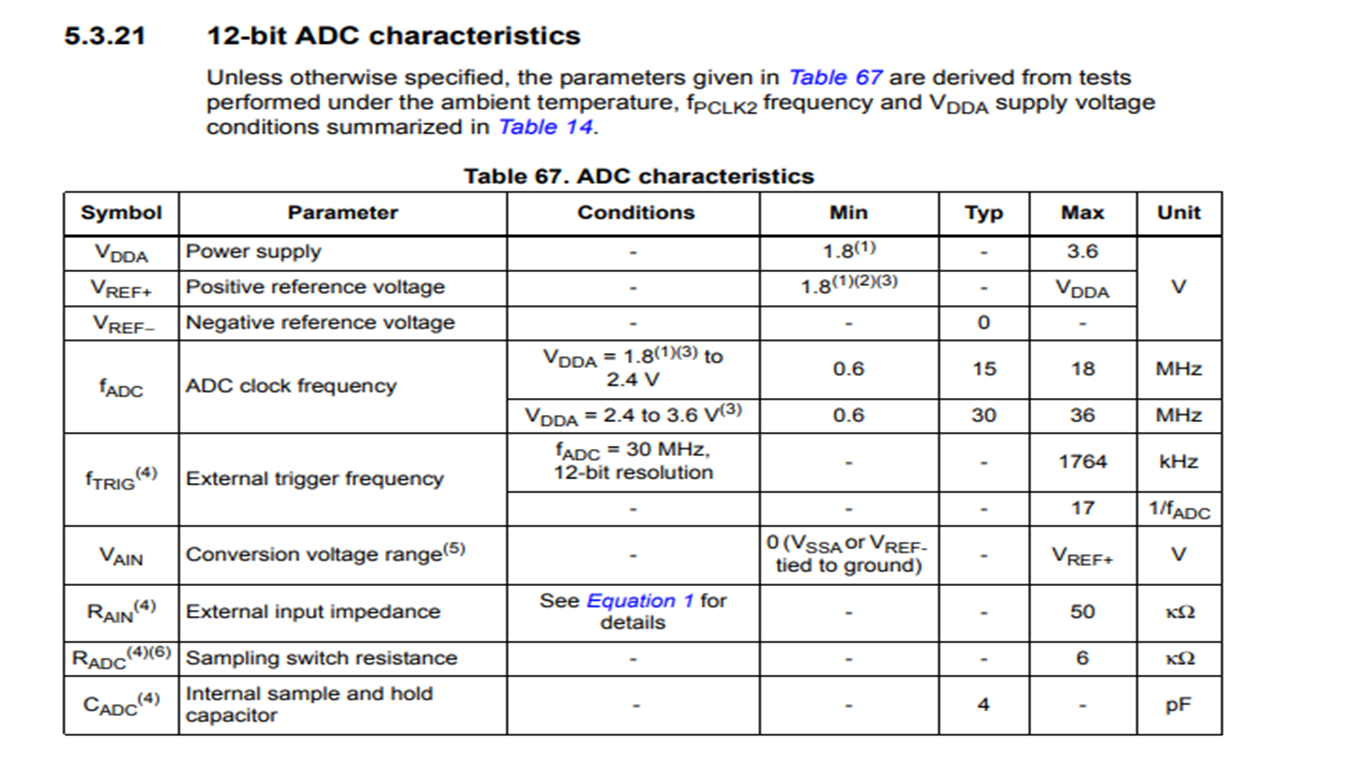 Resolved] LMT70EVM: convert Digital output of ADC to temperture in
