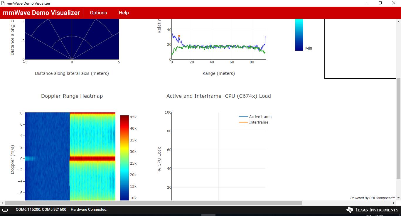 Resolved] AWR1642BOOST: Strange doppler heatmap display with