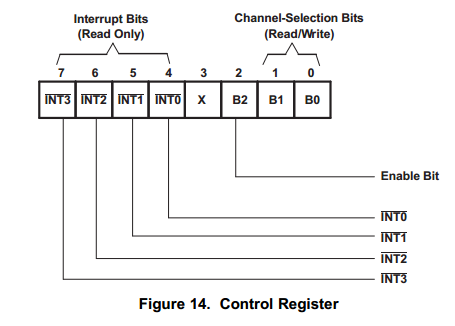 resolved tca9544a i2c mux channel selection interface forum