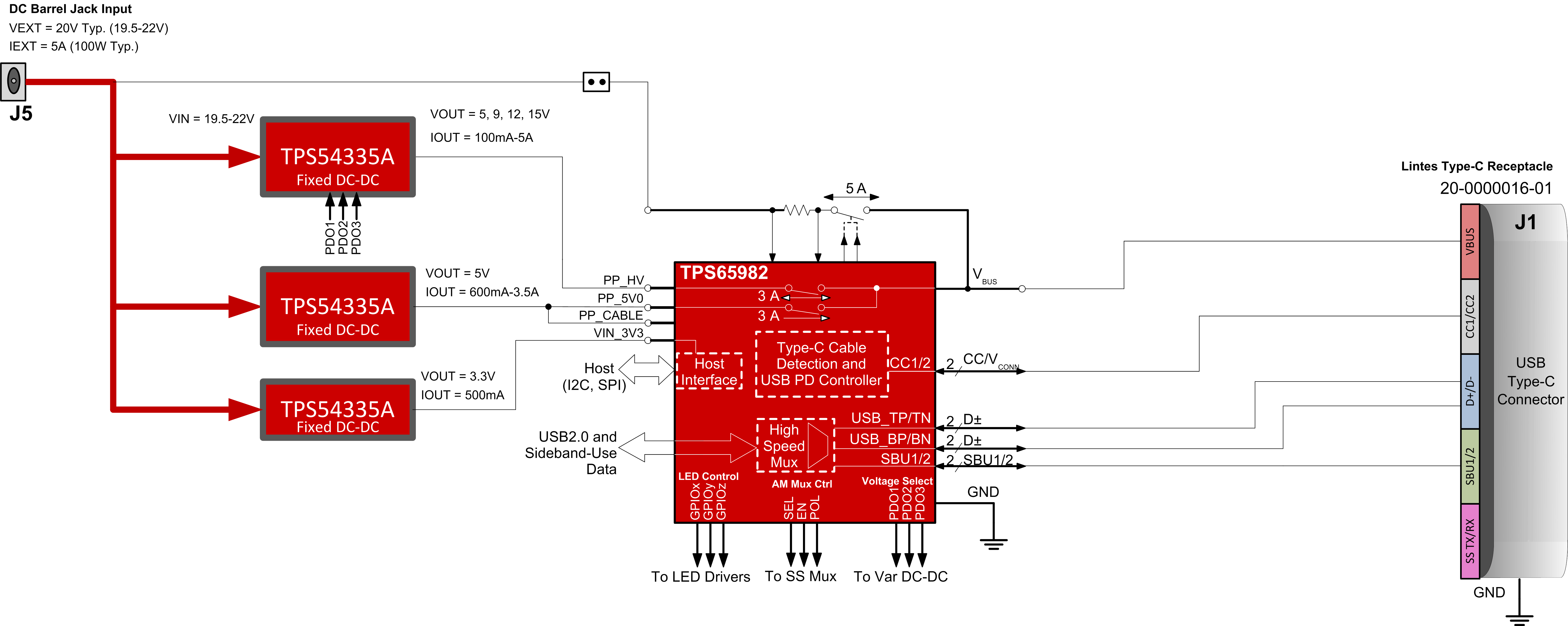 The attached schematic for this design shows the Power Path containing the  LM3489 on Page 2 and the Type-C connector and TPS65982 PD controlleron Page  1.