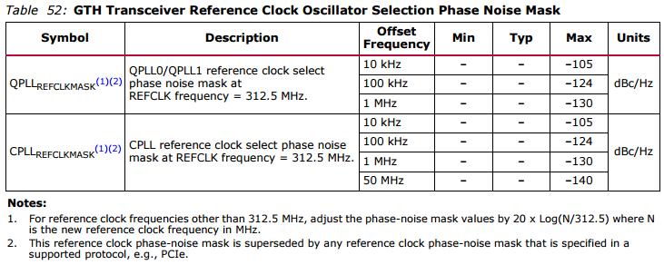 Resolved] LMH1983 for 12G SDI with Xilinx Kintex Ultrascale