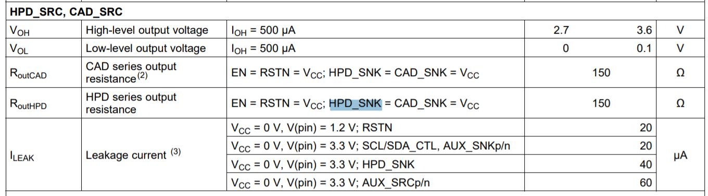 Resolved] SN75DP130: Internal DP HPD circuit - Interface