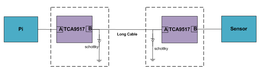Resolved] PCA9515A: Bus Extender VS Bus Repeater - Interface