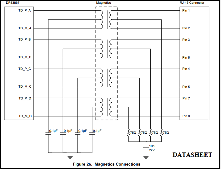 DP83867CS: Pin Mapping of MDI signals between Magnetics and