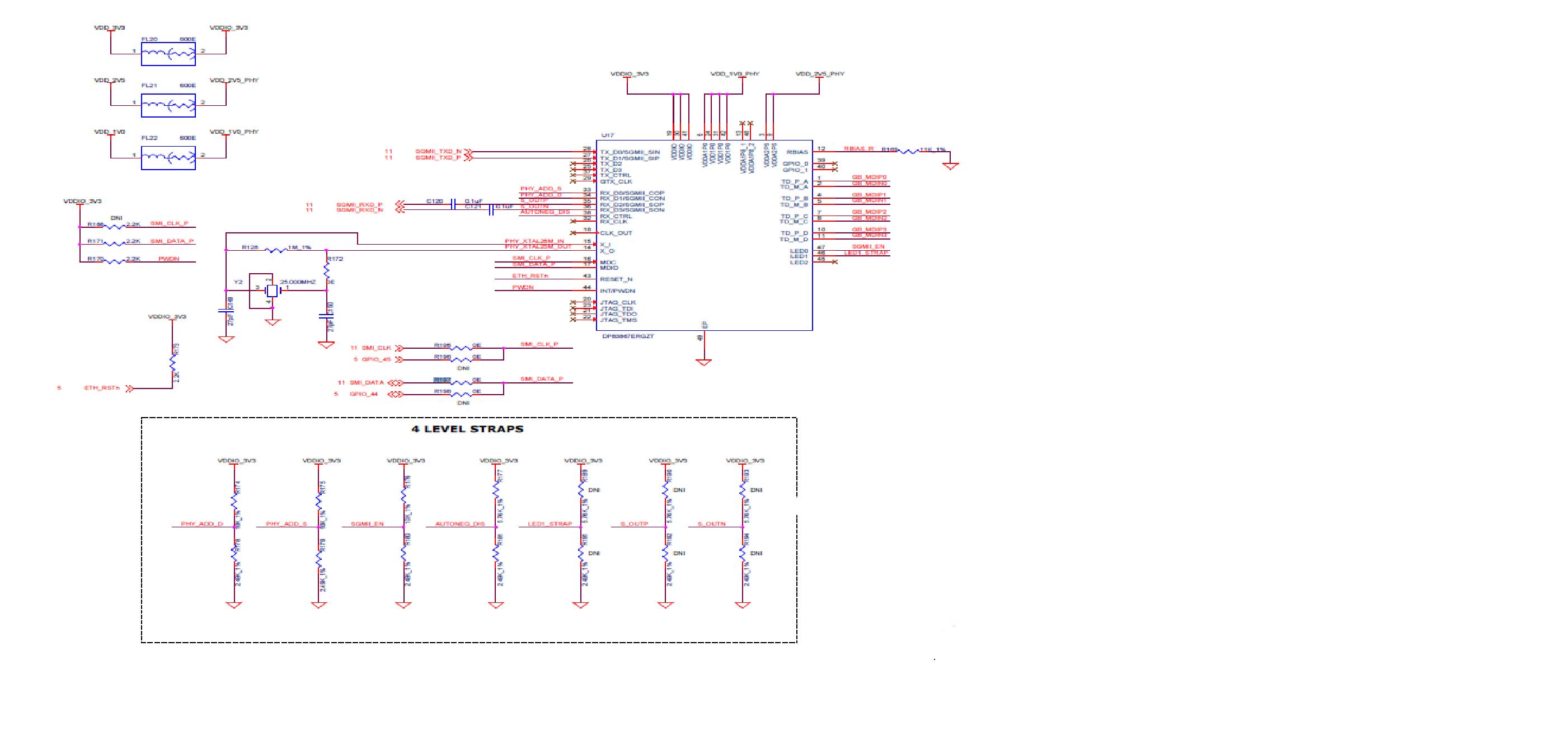 DP83867E: SGMII Not UP with DP83867 - Interface forum