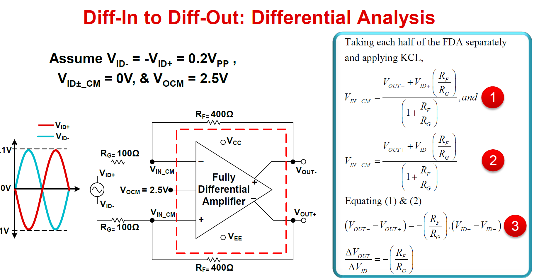Resolved  Fully Differential Amplifier Training Video