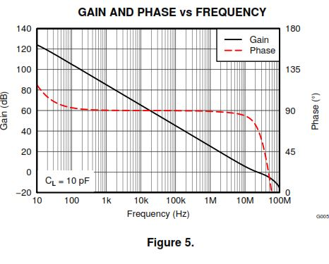 Resolved] An appropriate op amp for low impedance headphones (25-65
