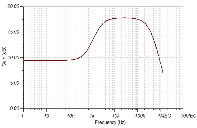 resolved  bootstrapping a photodiode
