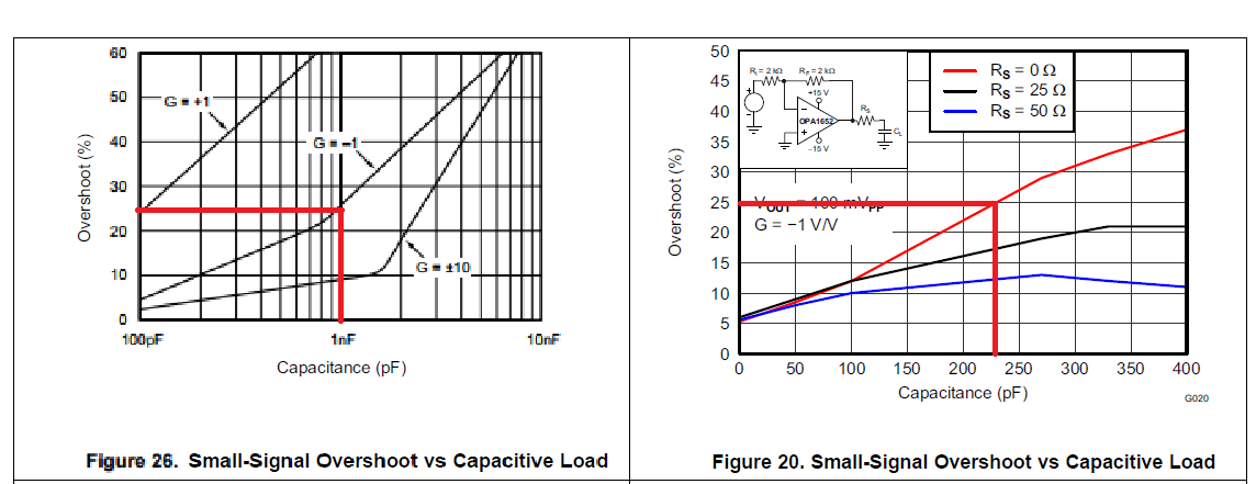 resolved  opa1652  replacing opa2134 with opa1652 - precision amplifiers forum