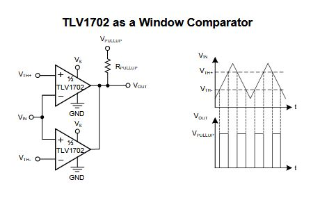 Resolved] TLV1702: Window Comparator: Outputs are shorted