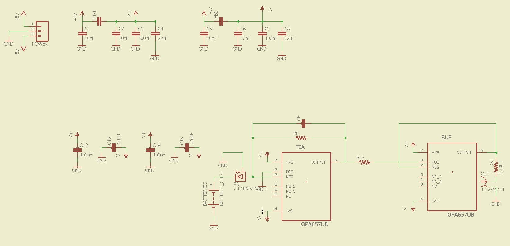 Opa847 Voltage Noise Peaking In Transimpedance Amplifier Tia Figure 2 Transfer Function For Reference Please Find Attached The Schematic And Board Layout Of This Circuit If You Have Any Questions About My Design Choices I Would Be Happy To