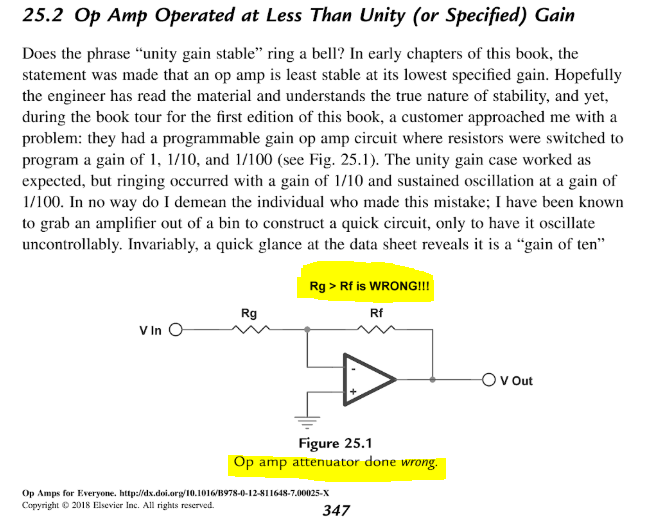 Resolved] OPA170: Using OpAmp as attenuator: less than unity