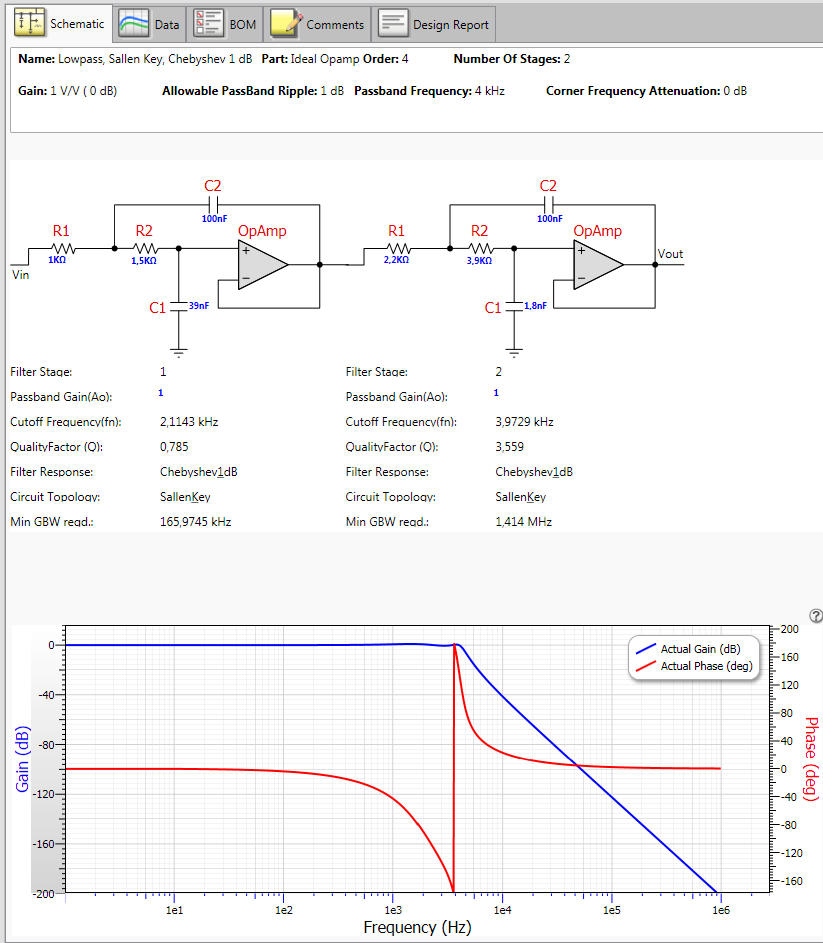 Resolved] TL084: CD-Type works nice in Sallen-Key filter but