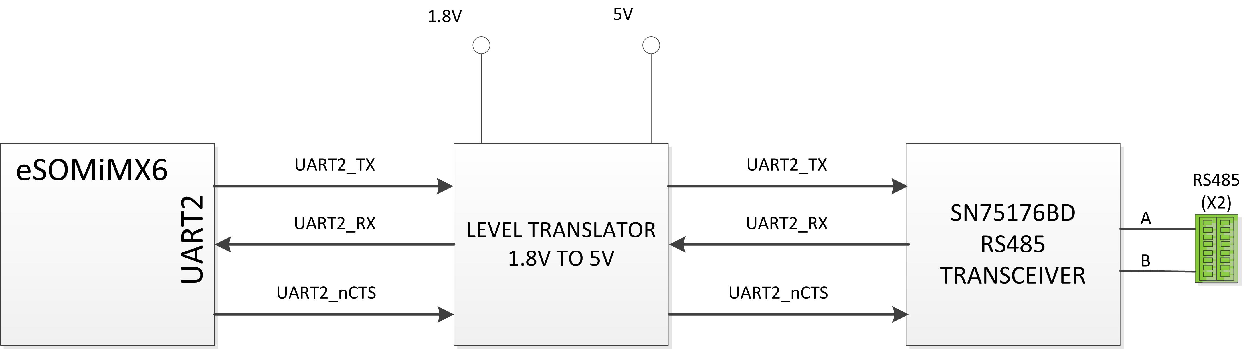 SN75176B RS485 TRANSCEIVER 5V TTL TO 1 8V COMPATIBLE LEVEL