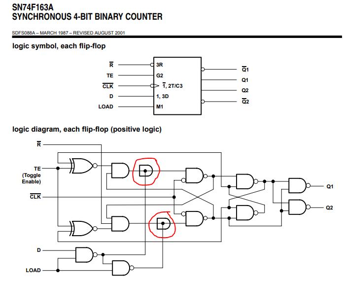 Sn74f163a Logic Gate Symbol Confusion Logic Forum Logic Ti