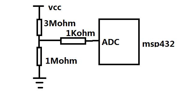 Resolved] MSP432P401R: MSP432 ADC input resistance - MSP low-power