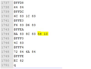 Msp430f5310 データシート | tij. Co. Jp.