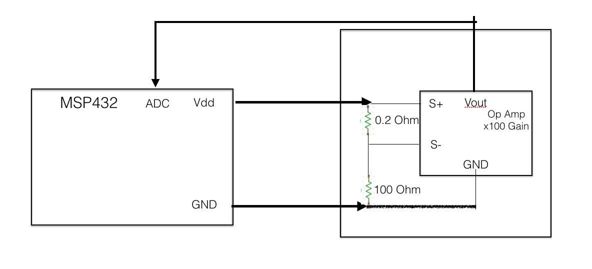 msp432 adc input buffer - msp low-power microcontroller forum