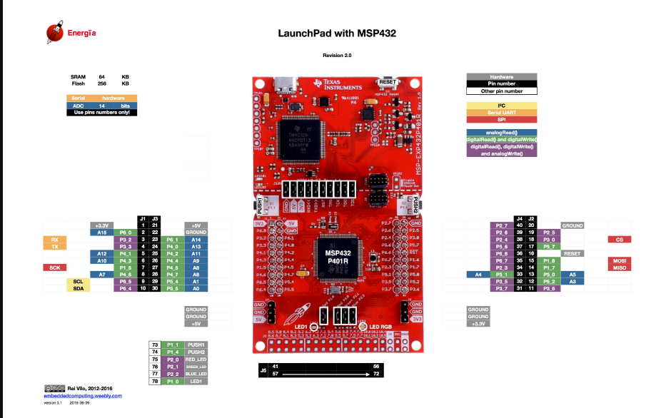 Resolved] MSP432P401R: MSP432 with arduino MMA8452Q accelerometer