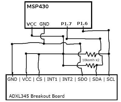 Msp430 Uart