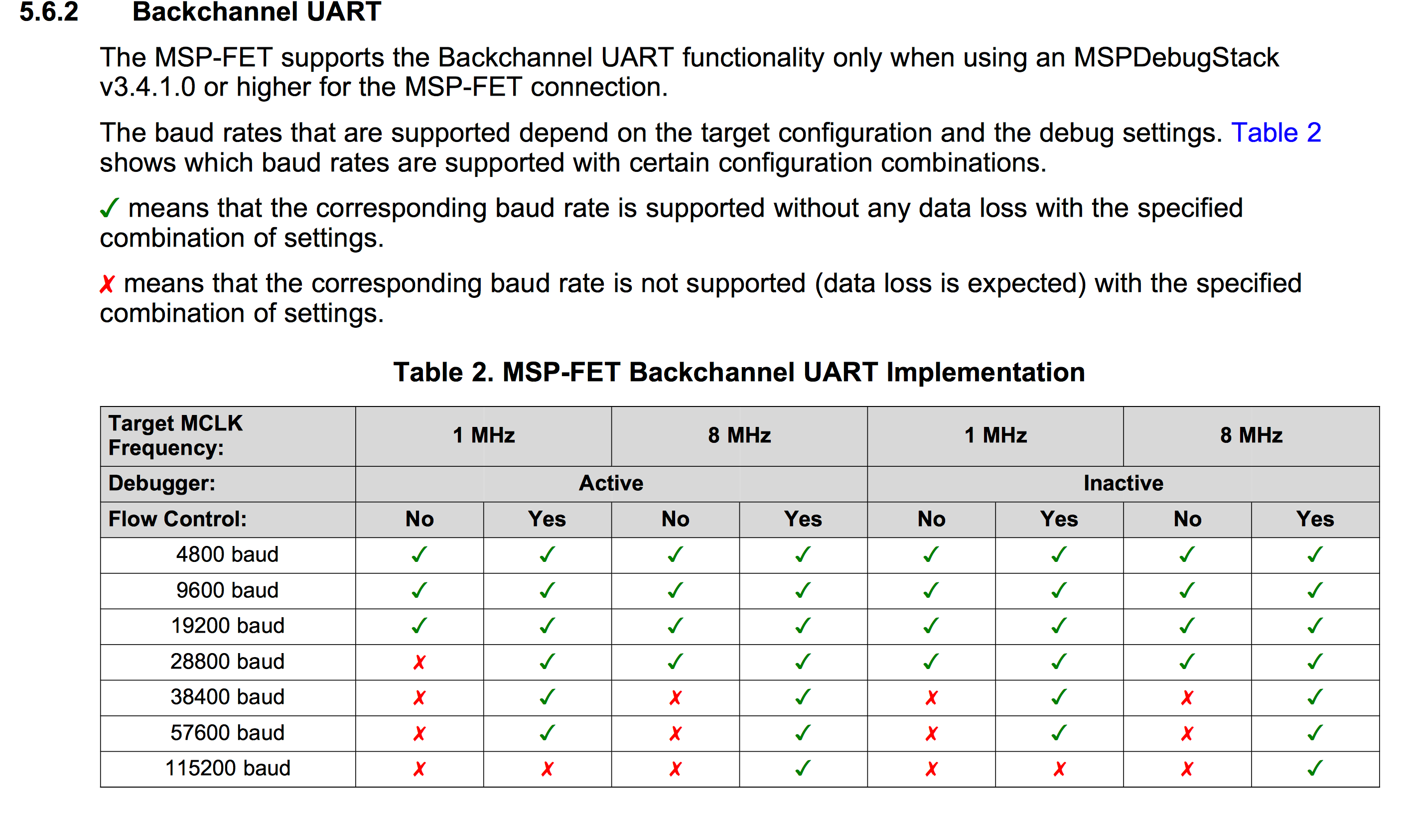 MSP430F5234: How can I access the MSP-FET\'s Backchannel UART to ...