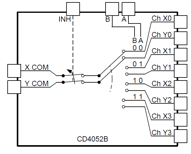 c code for interfacing cd4052 with msp430f427  - msp low-power microcontroller forum