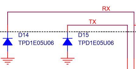 MSP430G2553: MSP430 - Settings for UART pins during sleep - MSP low