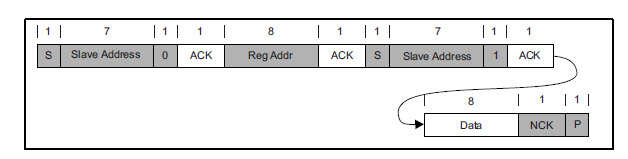 Resolved] MSP430FR5735 I2C Master receive problems using