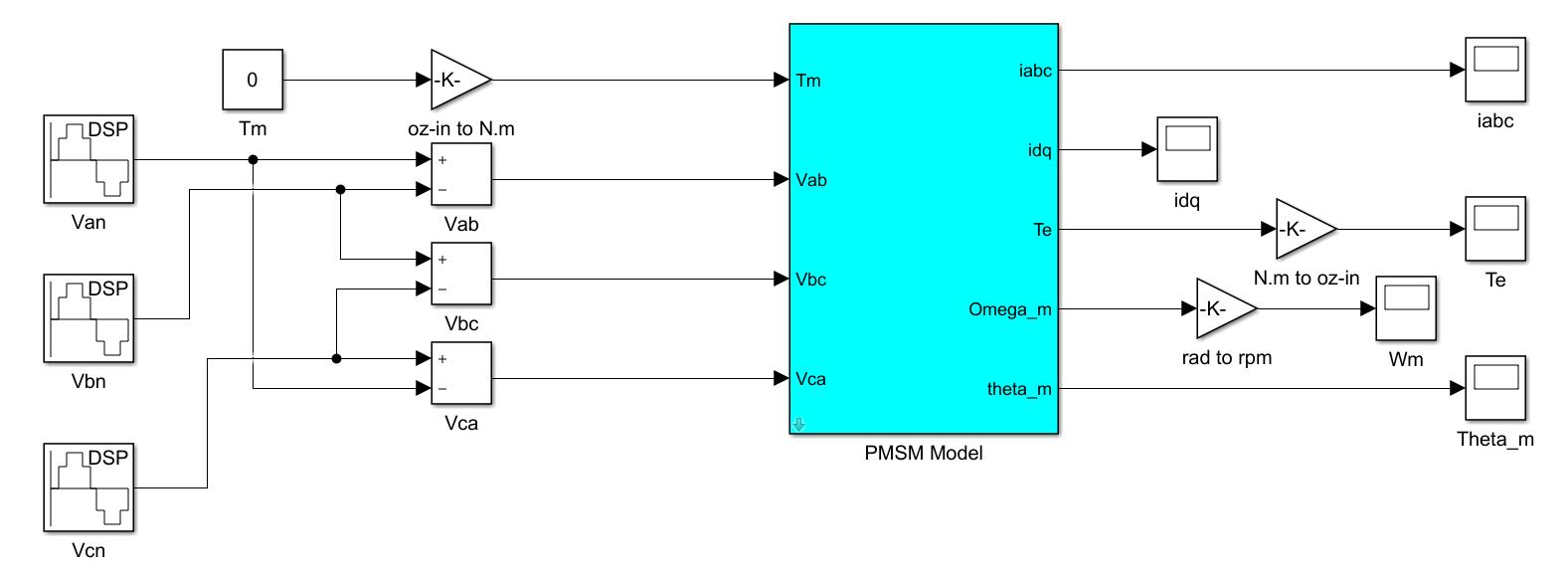 Resolved] About the motor specifications of TI\'s 2MTR-DYNO InstaSPIN ...