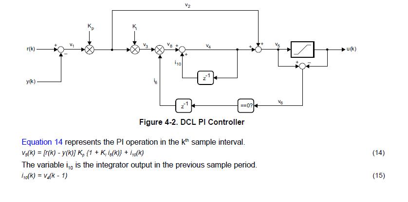 Resolved ccstms320f28335 digital controller library pi values block diagram of discrete pi regulator ccuart Gallery