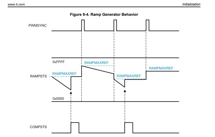 Diapositive POS THT c/&k 2 DPDT 0.3A//6VDC On-On Montage 4X JS 202011 jcqn Switch
