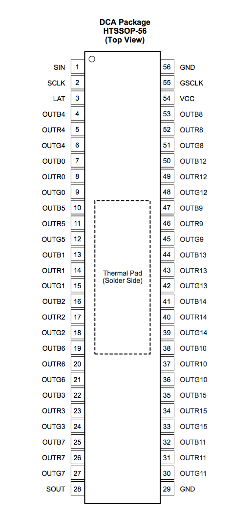 TLC5955DCAR Eagle CAD File - LED Driver Forum - LED Driver - TI E2E ...