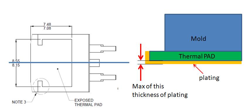 Resolved] CSD19536KTT: Maximum thickness of plating of