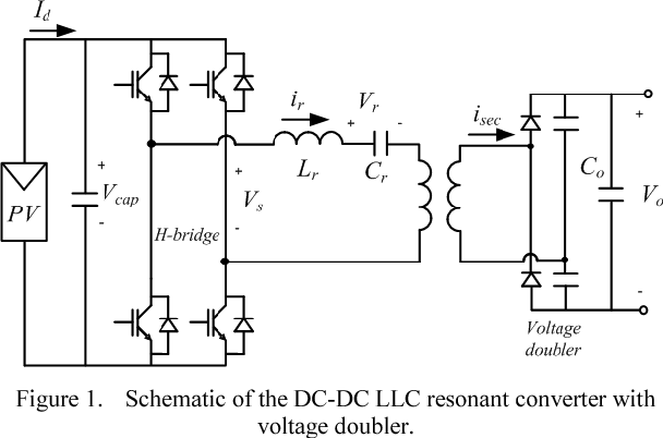 UCC24624: only used in center tapped LLC? - Power management forum