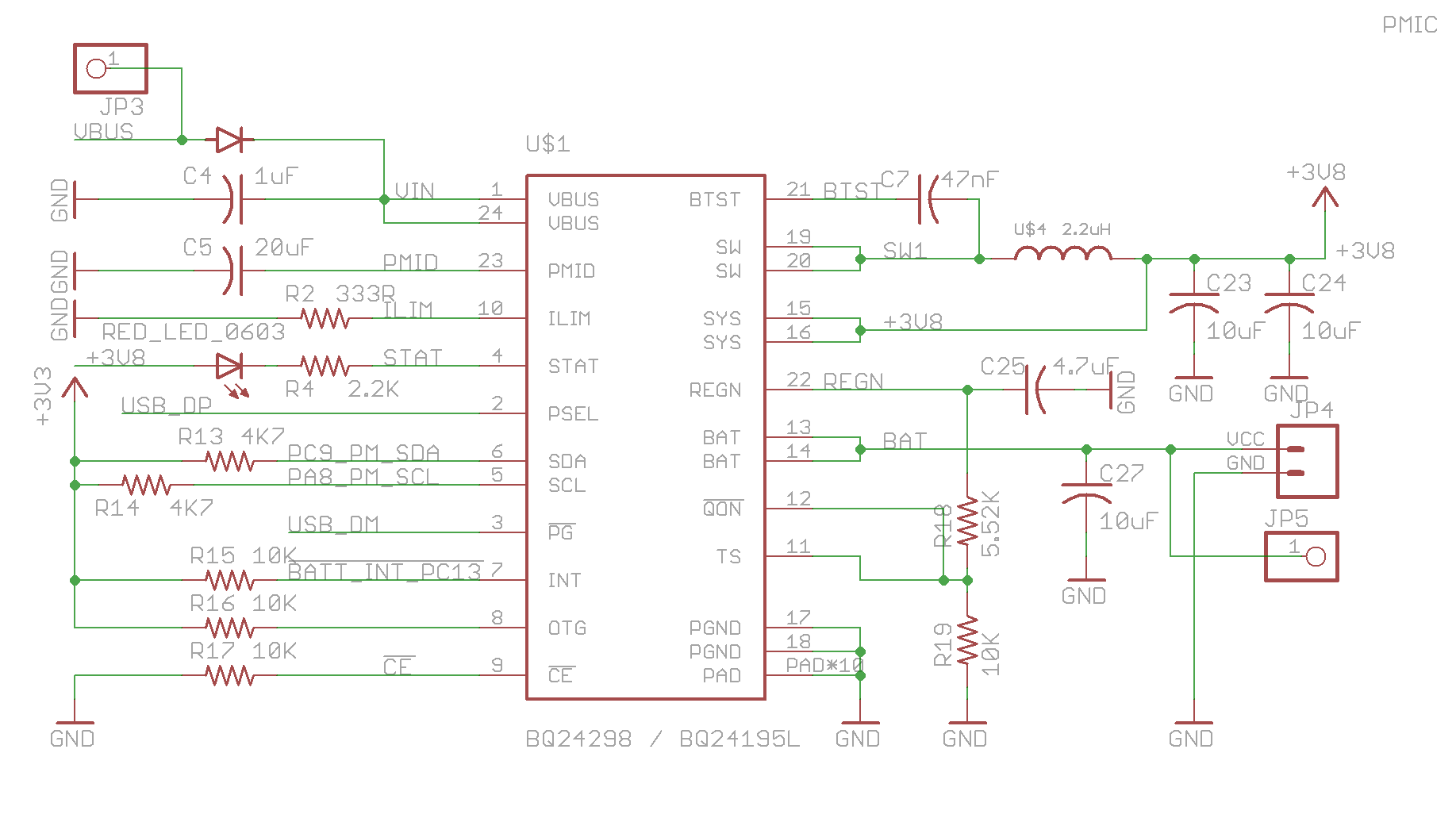 CCS/BQ24195L: BQ24195L for GSM application without using the