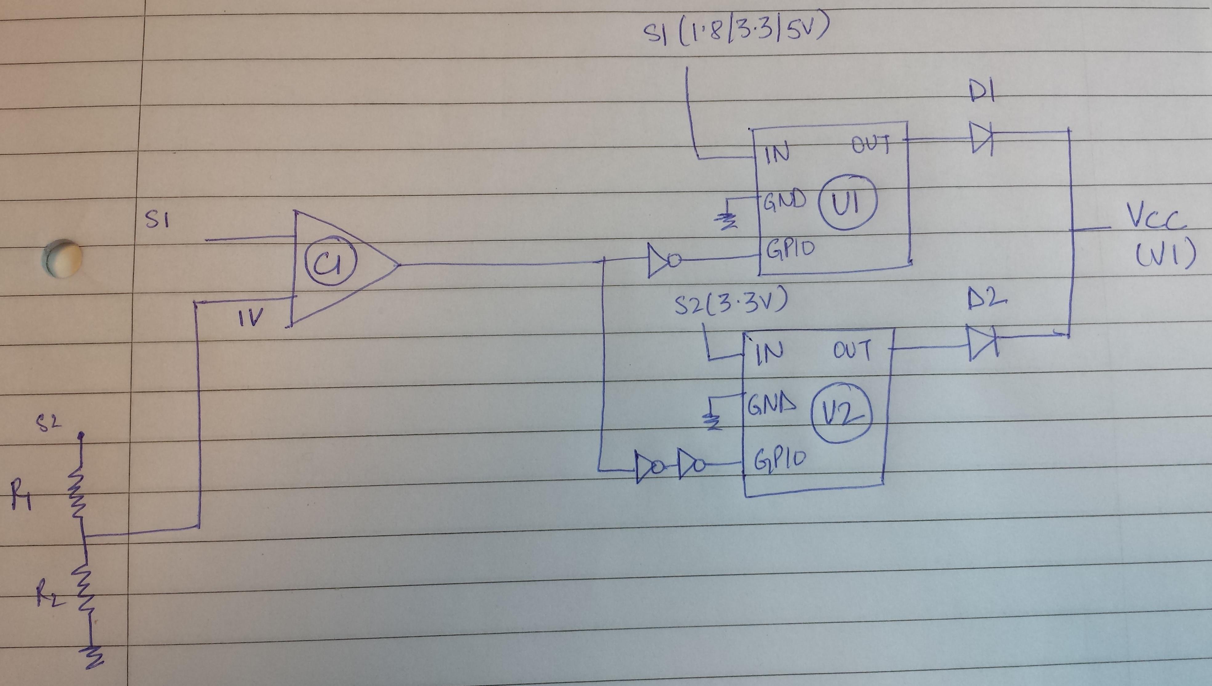 Poe Wiring S2 - Wire Data Schema •