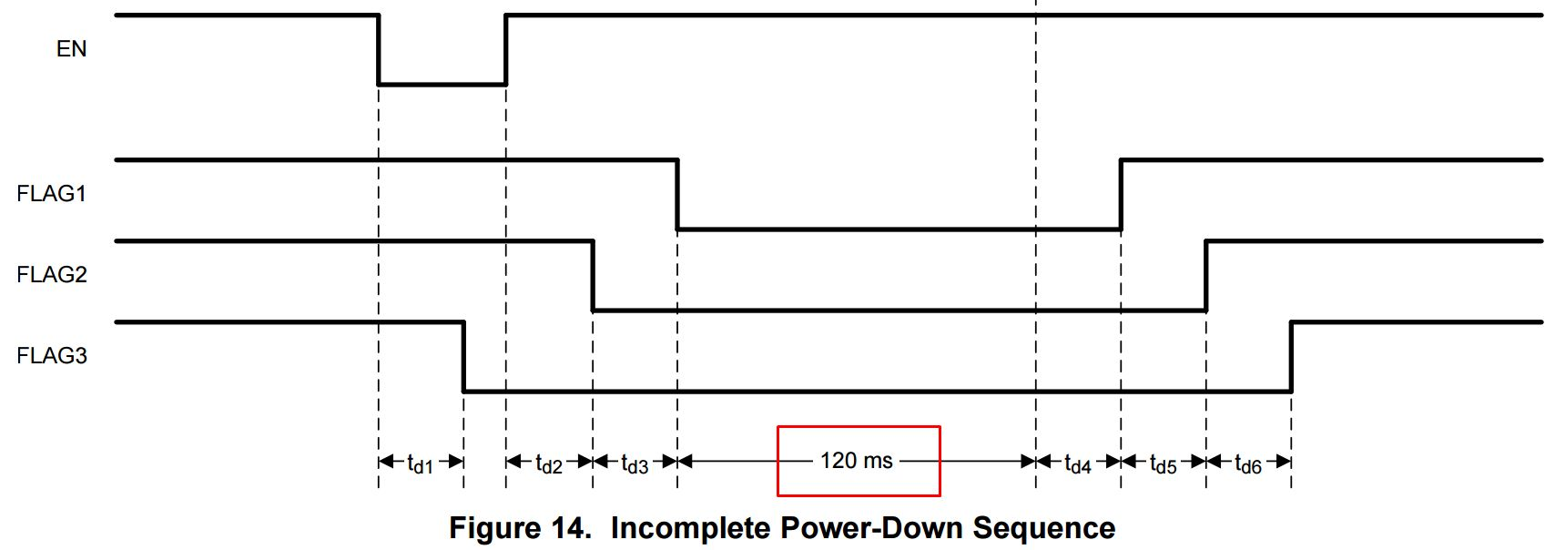 Lm3880 incomplete power down sequence sequencers forum please let me know the variation in 120ms at incomplete power down sequence i know it cant be guaranteed but is it almost the same variation with timer pooptronica Choice Image