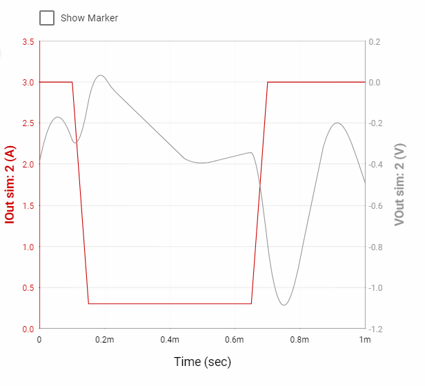 TINA/Spice/LM2678: Difficulty with LM2678 Spice Simulation