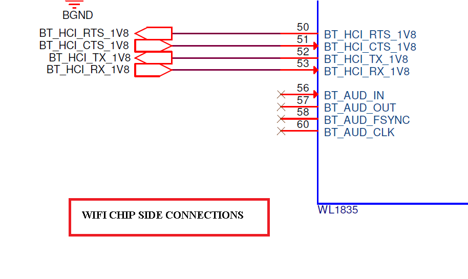 Wifi is working but Bluetooth is not working in WL1835 with iMX6SL ...