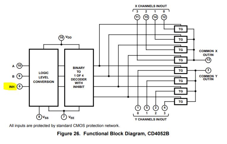 Resolved] CCS/SN74LV4052A: Multiplex MSP430 UART (TX & RX