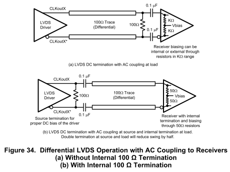 Resolved] LMK00306 - LVDS AC coupling termination method