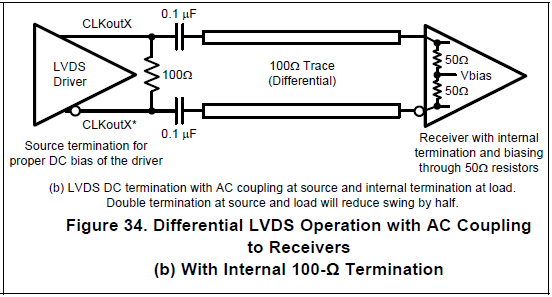 Resolved] LMK00308: LVDS outputs with AC coupling to