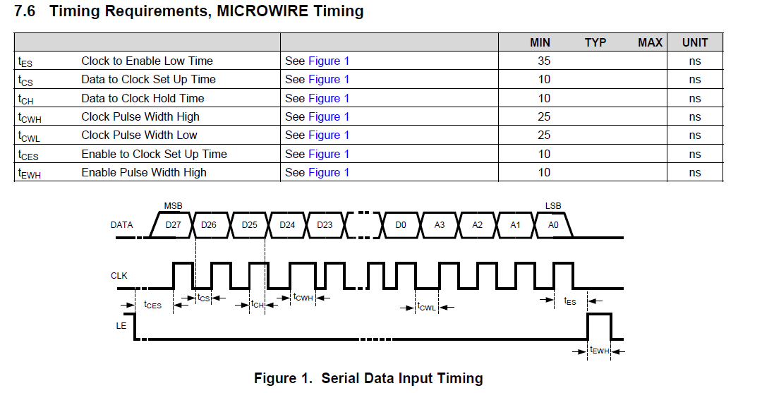 Resolved] LMX2581: SPI write/read rate - Clock & timing
