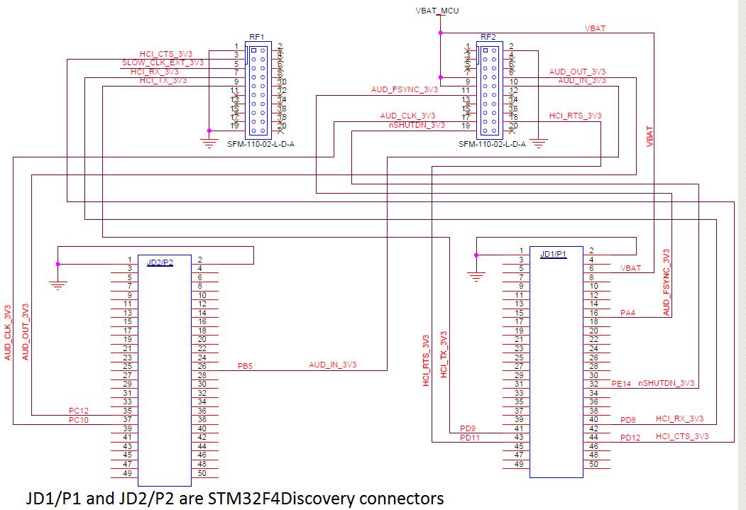 CC2564MODNEM AUDDemo Sample porting to STM32F4 Discovery - Bluetooth