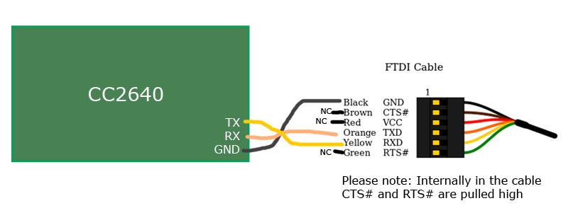 cc2640 what ftdi pins do i need to interface my cc2640 to my rh e2e ti com arduino ftdi cable schematic arduino ftdi cable schematic