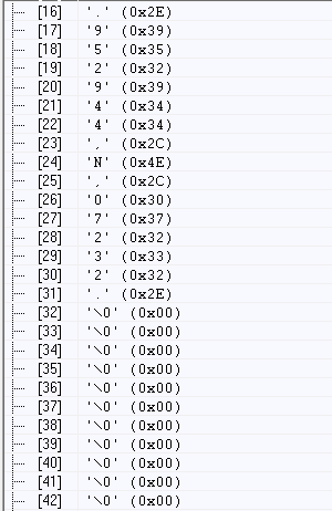 UART_Read fifo in cc2640 - Bluetooth® forum - Bluetooth