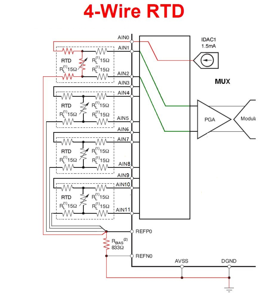 Rtd Connection Diagram 2wire Vs 3 Wire Wiring Library
